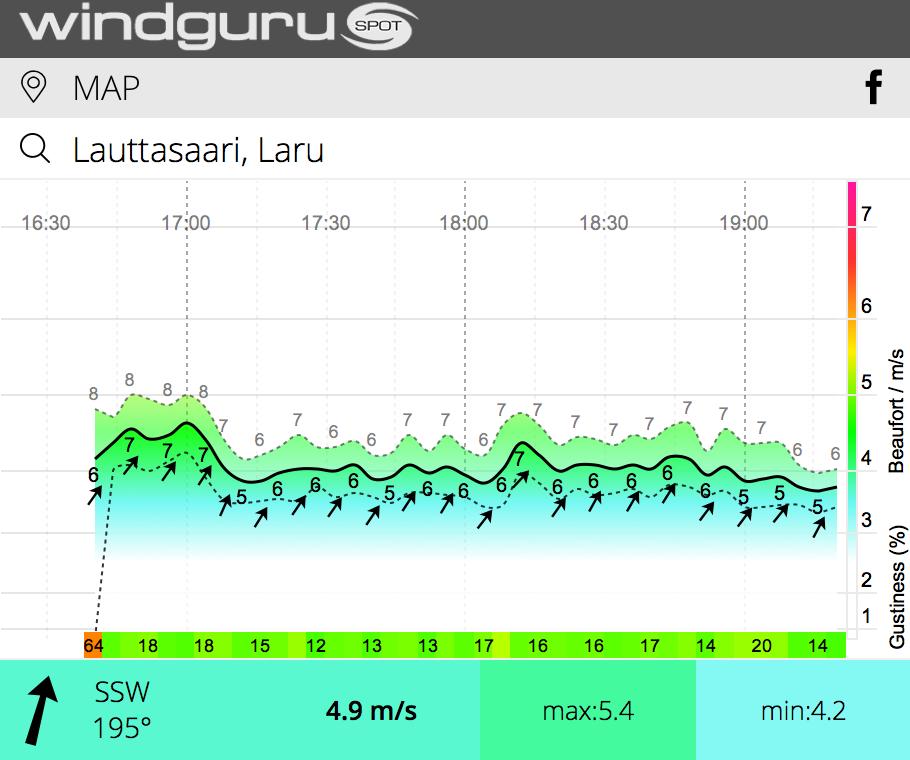 windguru-lauttasaari-2015-06-25T1921